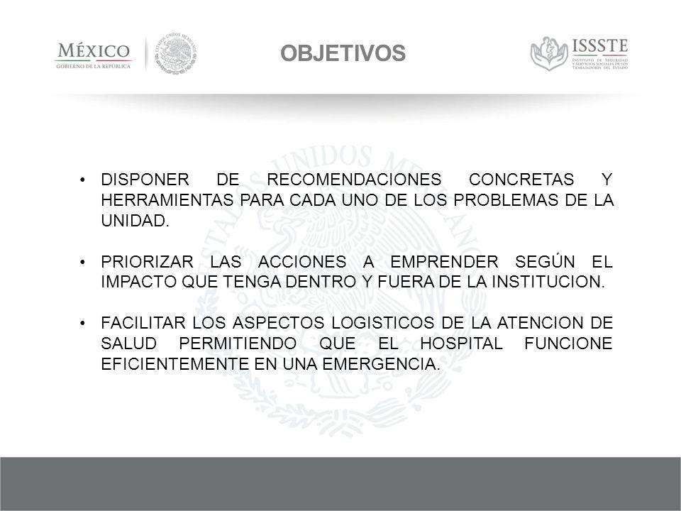 OBJETIVOS DISPONER DE RECOMENDACIONES CONCRETAS Y HERRAMIENTAS PARA CADA UNO DE LOS PROBLEMAS DE LA UNIDAD.