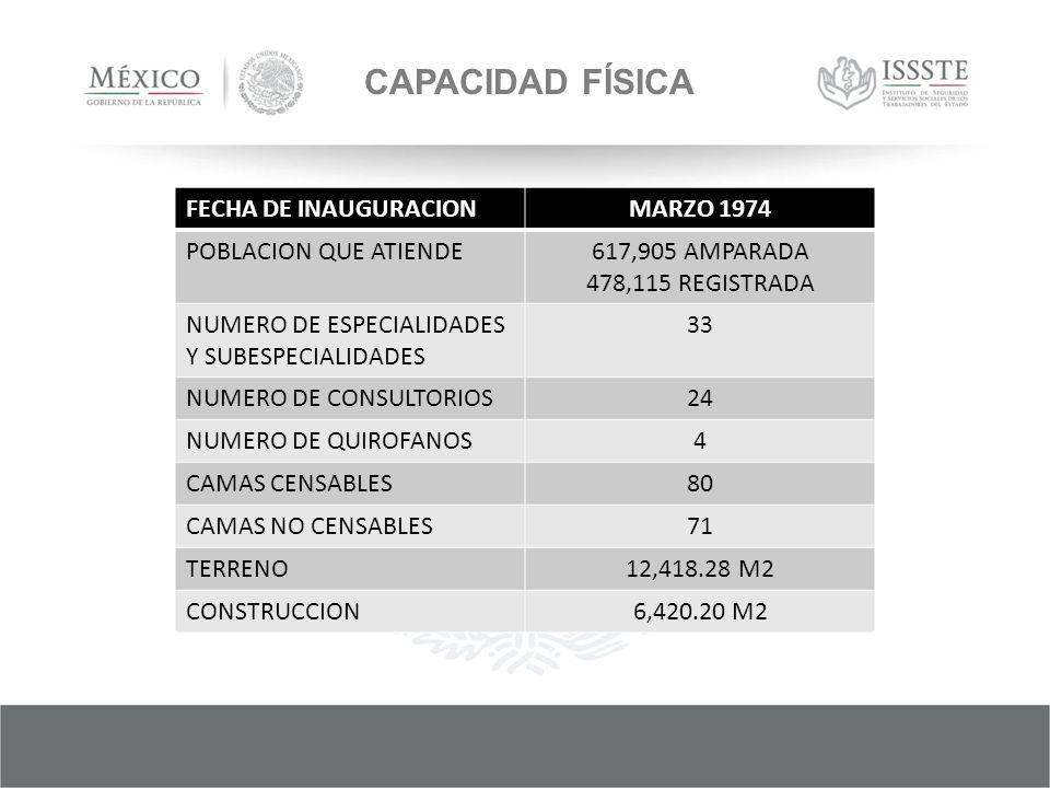CAPACIDAD FÍSICA FECHA DE INAUGURACIONMARZO 1974 POBLACION QUE ATIENDE617,905 AMPARADA 478,115 REGISTRADA NUMERO DE ESPECIALIDADES Y SUBESPECIALIDADES 33 NUMERO DE CONSULTORIOS24 NUMERO DE QUIROFANOS4 CAMAS CENSABLES80 CAMAS NO CENSABLES71 TERRENO12,418.28 M2 CONSTRUCCION6,420.20 M2
