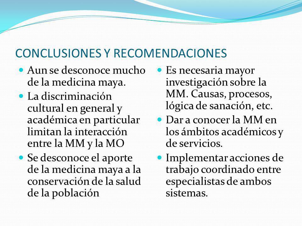 CONCLUSIONES Y RECOMENDACIONES Aun se desconoce mucho de la medicina maya.