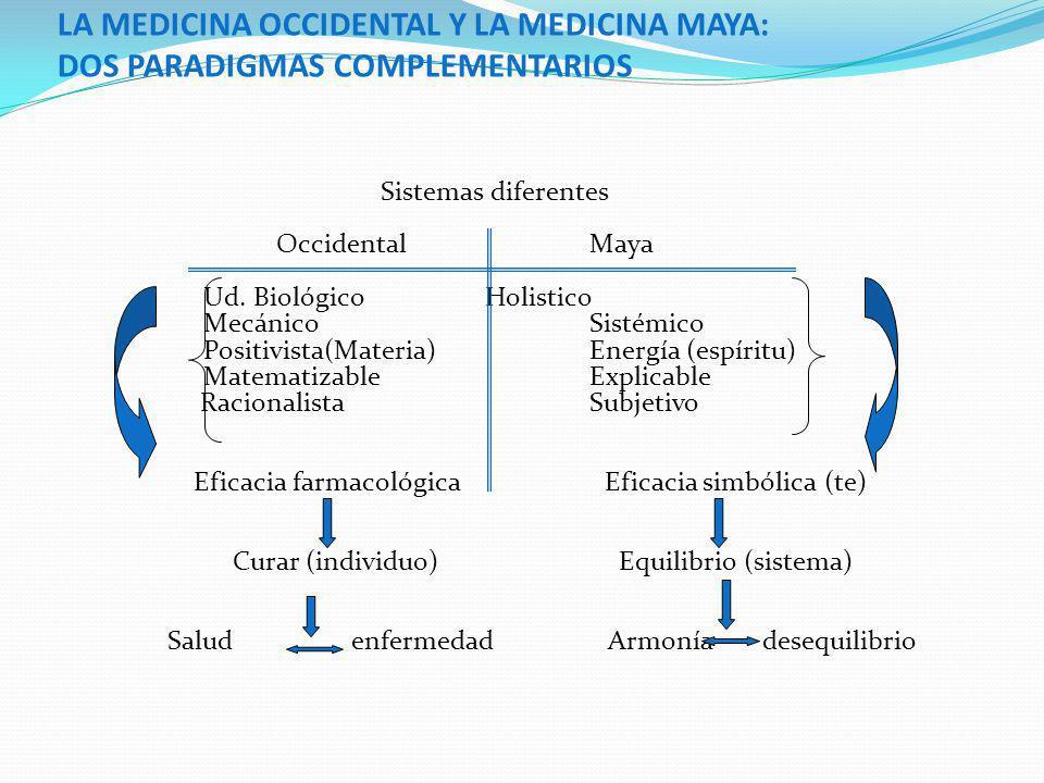 LA MEDICINA OCCIDENTAL Y LA MEDICINA MAYA: DOS PARADIGMAS COMPLEMENTARIOS Sistemas diferentes OccidentalMaya Ud.