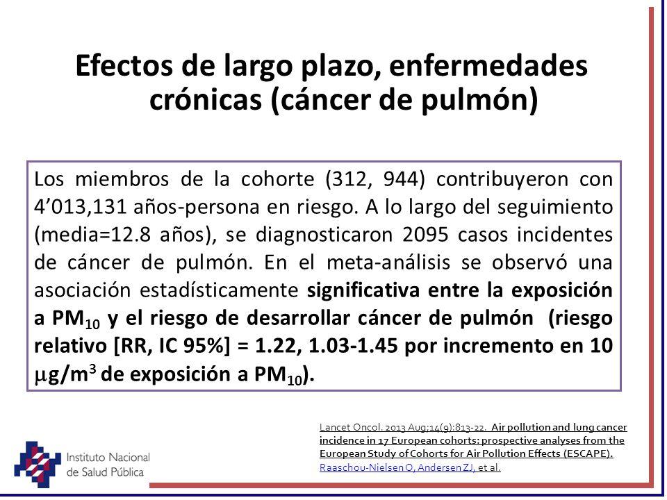 Efectos de largo plazo, enfermedades crónicas (cáncer de pulmón) Los miembros de la cohorte (312, 944) contribuyeron con 4013,131 años-persona en ries