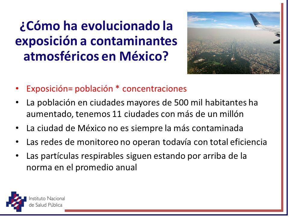 ¿Cómo ha evolucionado la exposición a contaminantes atmosféricos en México? Exposición= población * concentraciones La población en ciudades mayores d
