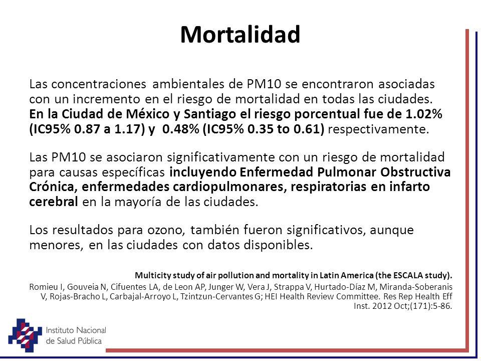 Mortalidad Las concentraciones ambientales de PM10 se encontraron asociadas con un incremento en el riesgo de mortalidad en todas las ciudades. En la