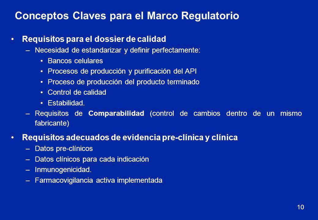 10 Requisitos para el dossier de calidad –Necesidad de estandarizar y definir perfectamente: Bancos celulares Procesos de producción y purificación de