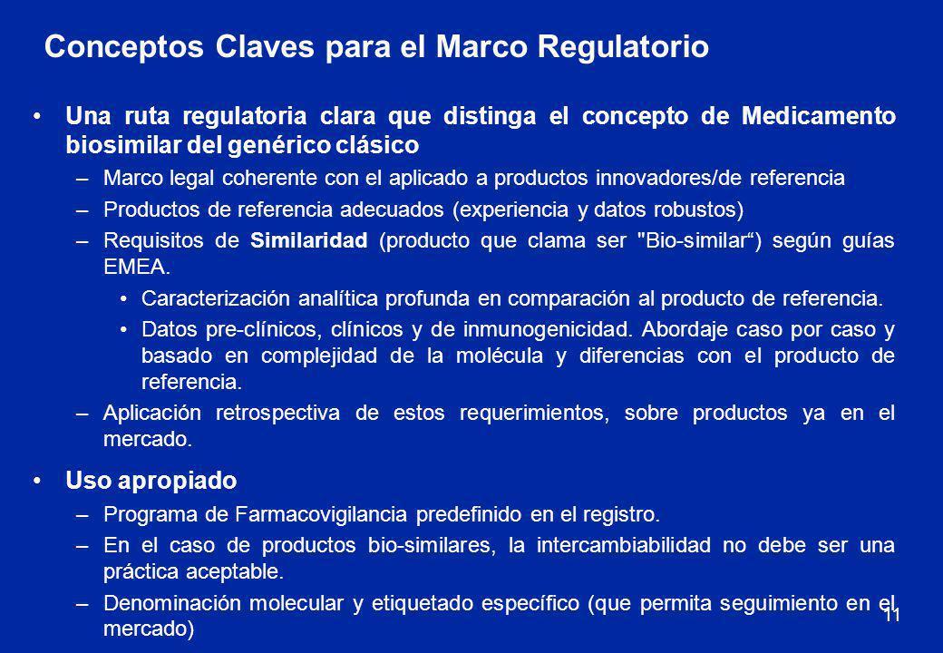 11 Una ruta regulatoria clara que distinga el concepto de Medicamento biosimilar del genérico clásico –Marco legal coherente con el aplicado a product