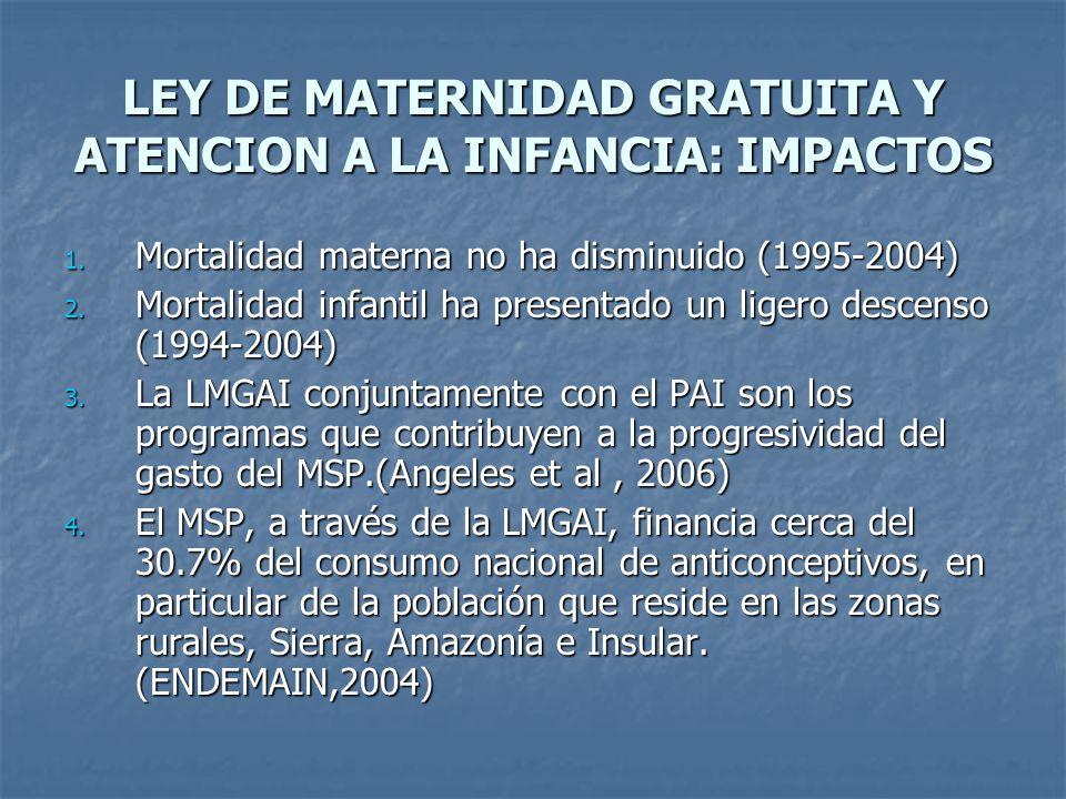 LEY DE MATERNIDAD GRATUITA Y ATENCION A LA INFANCIA: IMPACTOS 1. Mortalidad materna no ha disminuido (1995-2004) 2. Mortalidad infantil ha presentado