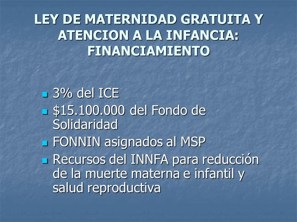 3% del ICE 3% del ICE $15.100.000 del Fondo de Solidaridad $15.100.000 del Fondo de Solidaridad FONNIN asignados al MSP FONNIN asignados al MSP Recurs
