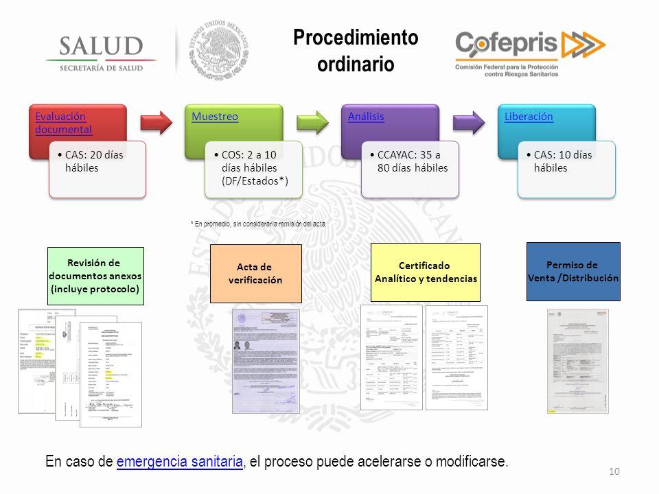 10 Acta de verificación Certificado Analítico y tendencias Revisión de documentos anexos (incluye protocolo) Permiso de Venta /Distribución Evaluación