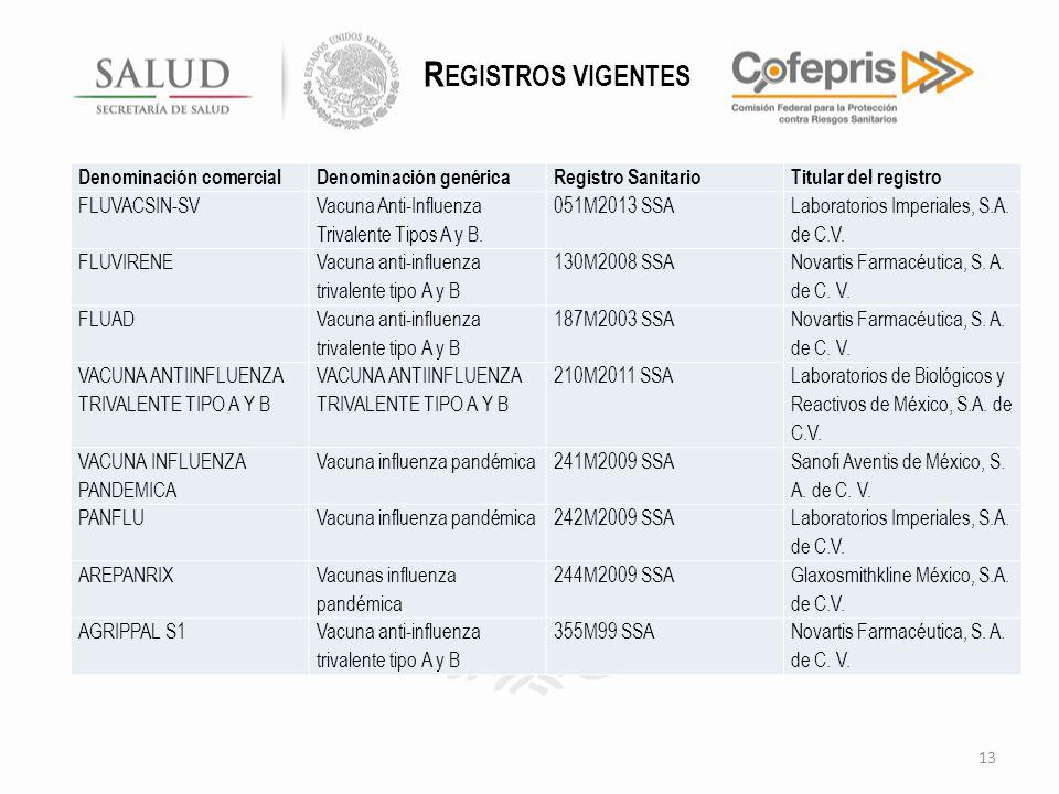 13 R EGISTROS VIGENTES Denominación comercialDenominación genéricaRegistro SanitarioTitular del registro FLUVACSIN-SV Vacuna Anti-Influenza Trivalente Tipos A y B.