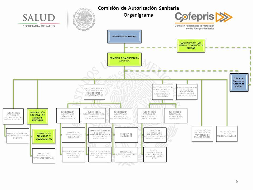 Comisión de Autorización Sanitaria Organigrama 6 COMISIONADO FEDERAL COMISIÓN DE AUTORIZACIÓN SANITARIA SUBDIRECCIÓN EJECUTIVA DE AUTORIZACIONES EN SE