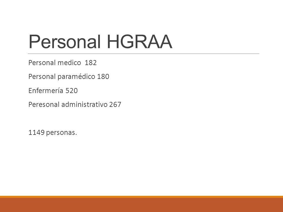 Personal HGRAA Personal medico 182 Personal paramédico 180 Enfermería 520 Peresonal administrativo 267 1149 personas.
