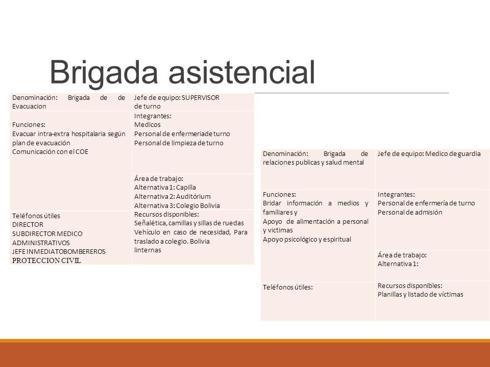 Brigada asistencial Denominación: Brigada de de Evacuacion Jefe de equipo: SUPERVISOR de turno Funciones: Evacuar intra-extra hospitalaria según plan