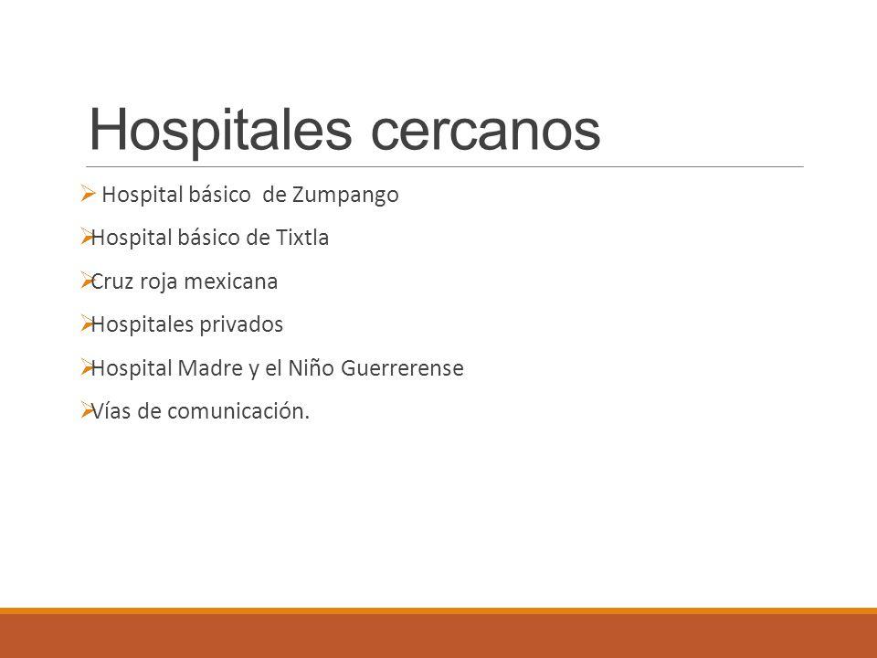 Hospitales cercanos Hospital básico de Zumpango Hospital básico de Tixtla Cruz roja mexicana Hospitales privados Hospital Madre y el Niño Guerrerense