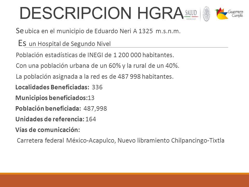 DESCRIPCION HGRAA Se ubica en el municipio de Eduardo Neri A 1325 m.s.n.m. Es un Hospital de Segundo Nivel Población estadísticas de INEGI de 1 200 00