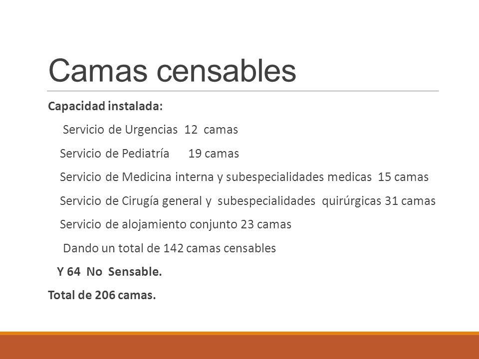 Camas censables Capacidad instalada: Servicio de Urgencias 12 camas Servicio de Pediatría 19 camas Servicio de Medicina interna y subespecialidades me