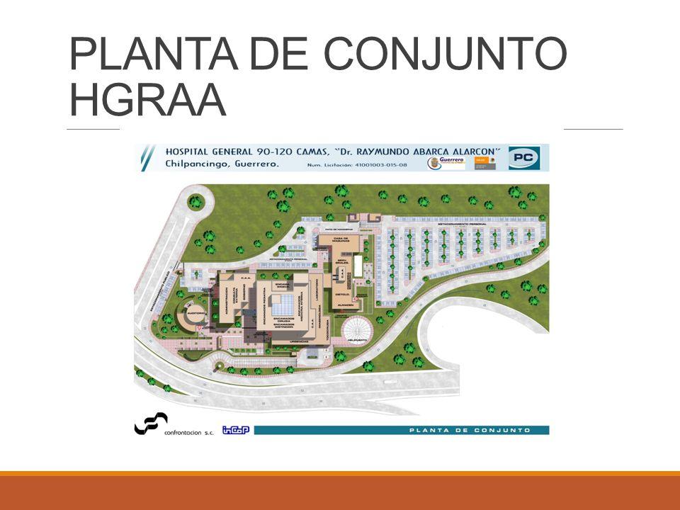 PLANTA DE CONJUNTO HGRAA