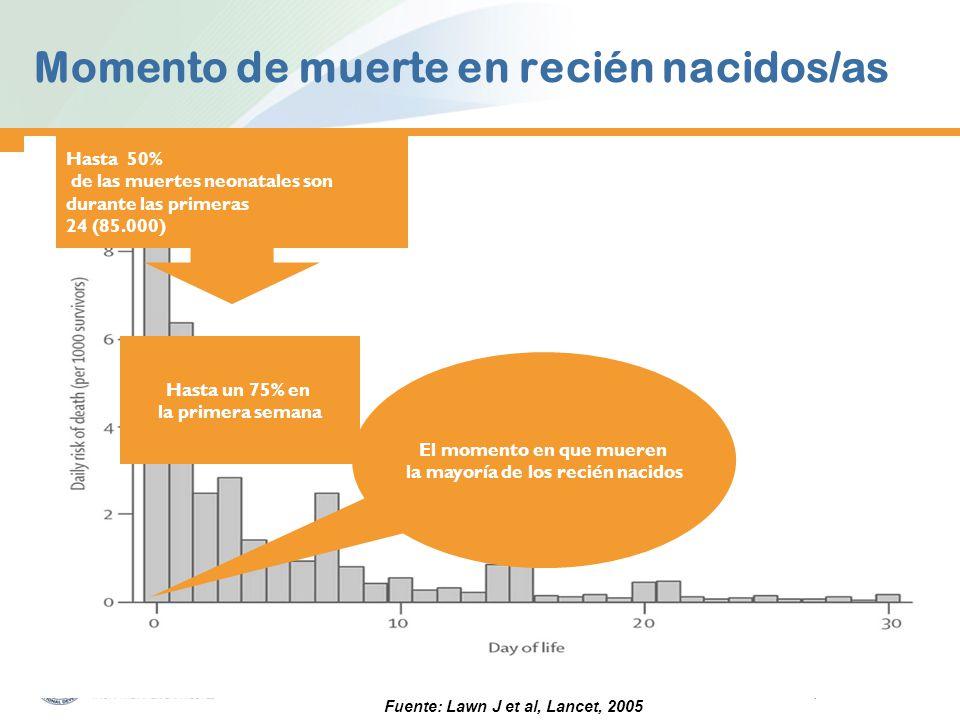Momento de muerte en recién nacidos/as Hasta 50% de las muertes neonatales son durante las primeras 24 (85.000) Hasta un 75% en la primera semana El m