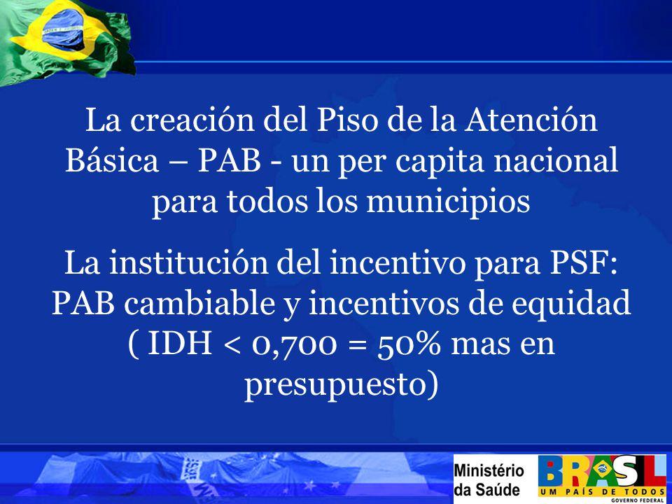 La creación del Piso de la Atención Básica – PAB - un per capita nacional para todos los municipios La institución del incentivo para PSF: PAB cambiable y incentivos de equidad ( IDH < 0,700 = 50% mas en presupuesto)