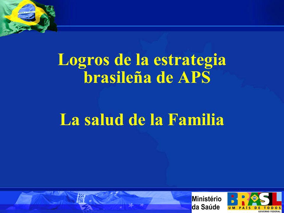 Logros de la estrategia brasileña de APS La salud de la Familia