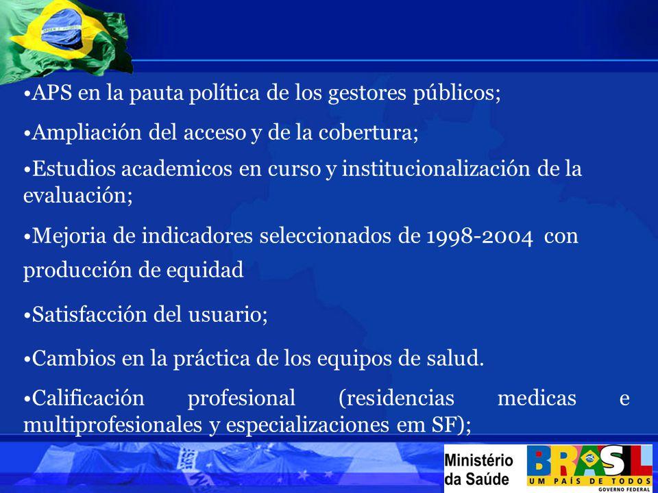 APS en la pauta política de los gestores públicos; Ampliación del acceso y de la cobertura; Estudios academicos en curso y institucionalización de la evaluación; Mejoria de indicadores seleccionados de 1998-2004 con producción de equidad Satisfacción del usuario; Cambios en la práctica de los equipos de salud.