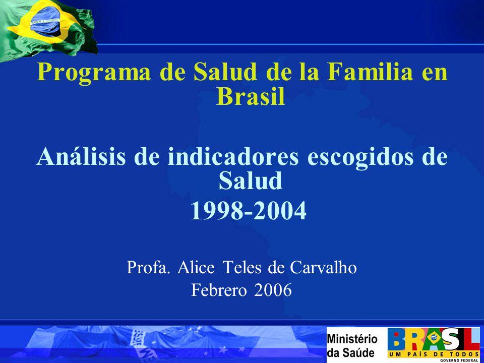 Programa de Salud de la Familia en Brasil Análisis de indicadores escogidos de Salud 1998-2004 Profa.