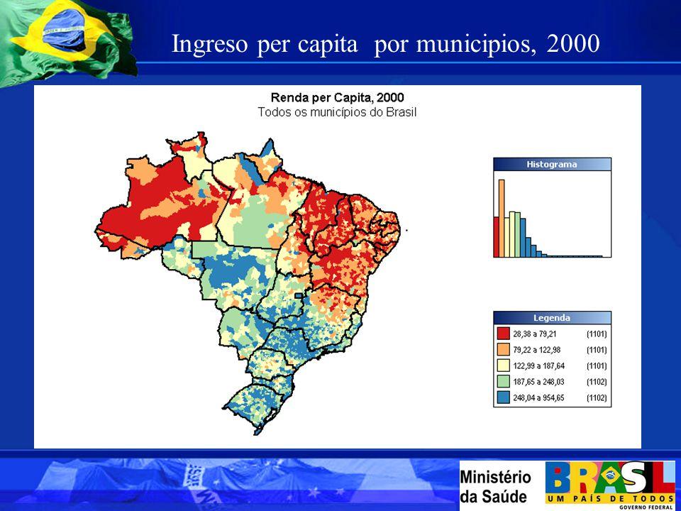 Ingreso per capita por municipios, 2000