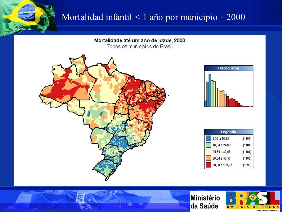 Mortalidad infantil < 1 año por municipio - 2000