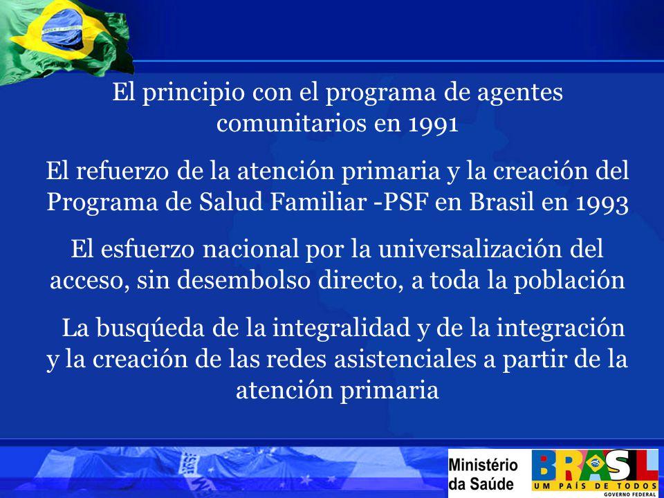 El principio con el programa de agentes comunitarios en 1991 El refuerzo de la atención primaria y la creación del Programa de Salud Familiar -PSF en Brasil en 1993 El esfuerzo nacional por la universalización del acceso, sin desembolso directo, a toda la población La busqúeda de la integralidad y de la integración y la creación de las redes asistenciales a partir de la atención primaria