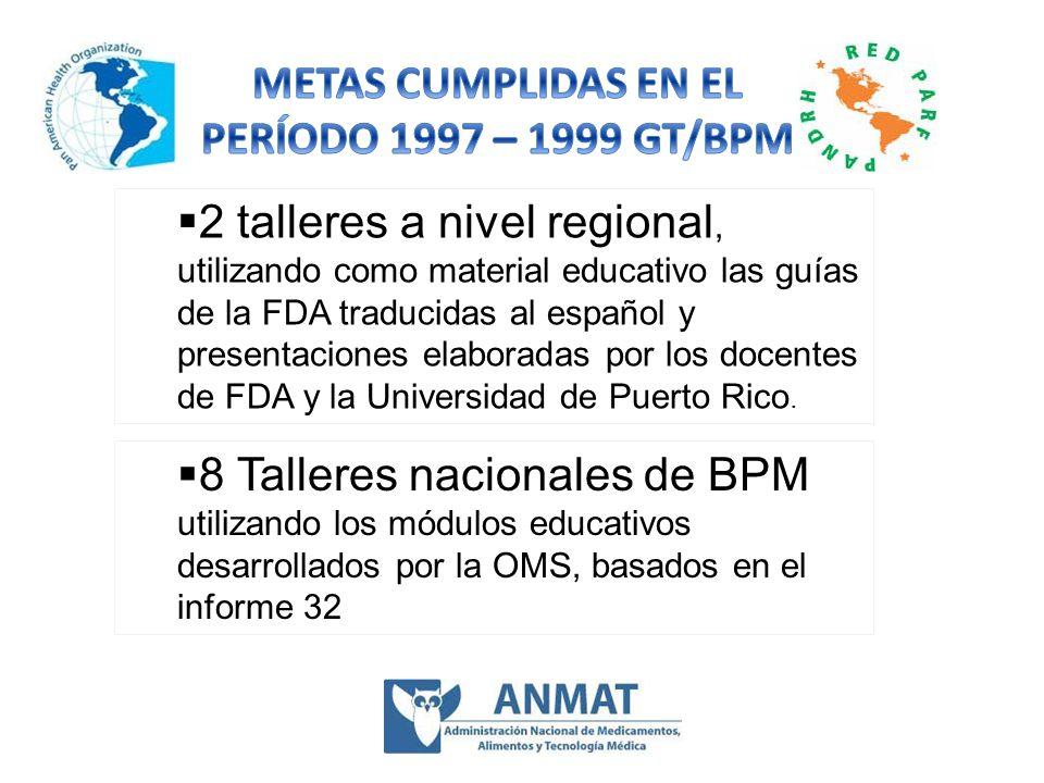 2 talleres a nivel regional, utilizando como material educativo las guías de la FDA traducidas al español y presentaciones elaboradas por los docentes