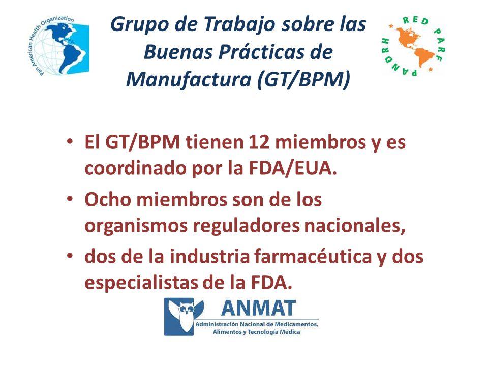 Grupo de Trabajo sobre las Buenas Prácticas de Manufactura (GT/BPM) El GT/BPM tienen 12 miembros y es coordinado por la FDA/EUA. Ocho miembros son de