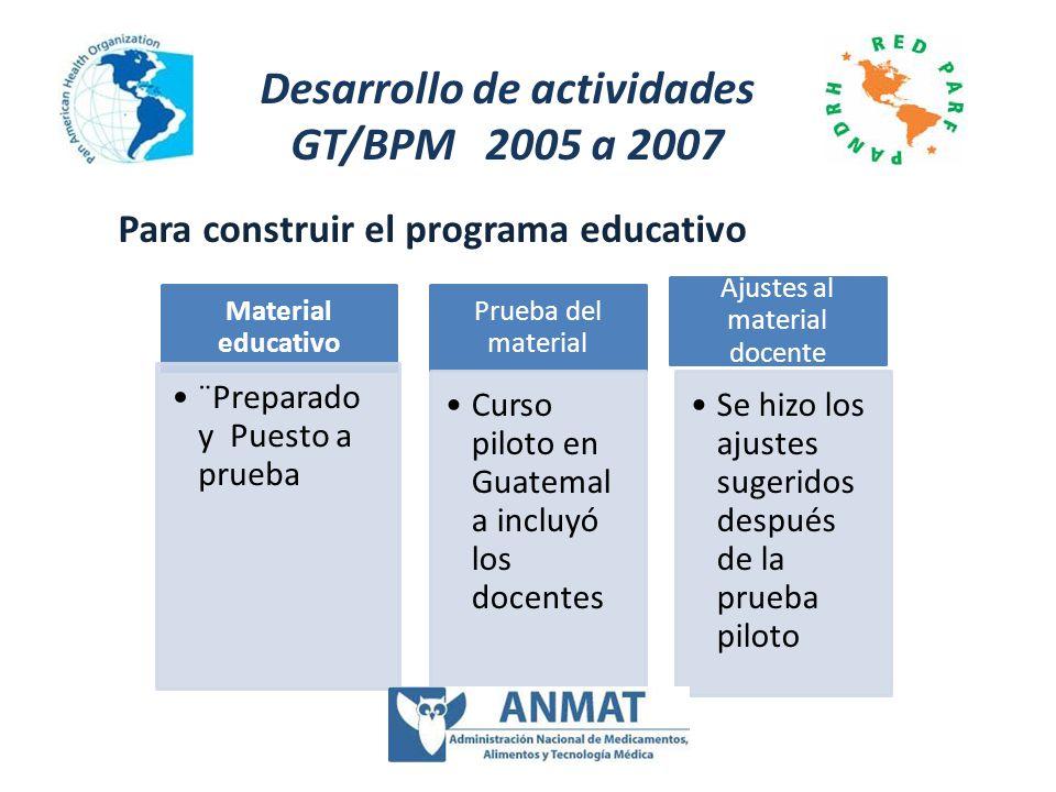 Desarrollo de actividades GT/BPM 2005 a 2007 Material educativo ¨Preparado y Puesto a prueba Prueba del material Curso piloto en Guatemal a incluyó lo