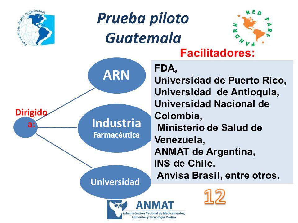 Prueba piloto Guatemala ARN Industria Farmacéutica Universidad FDA, Universidad de Puerto Rico, Universidad de Antioquia, Universidad Nacional de Colo