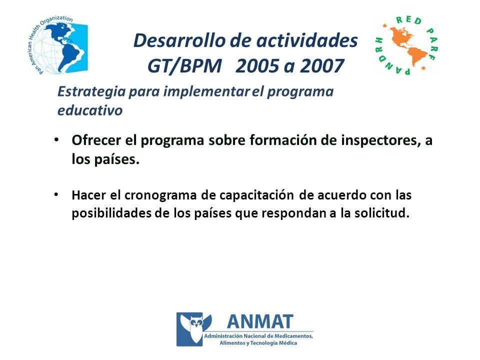 Ofrecer el programa sobre formación de inspectores, a los países. Desarrollo de actividades GT/BPM 2005 a 2007 Estrategia para implementar el programa