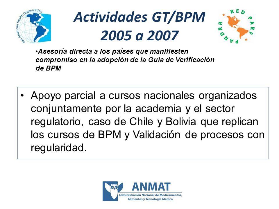 Actividades GT/BPM 2005 a 2007 Apoyo parcial a cursos nacionales organizados conjuntamente por la academia y el sector regulatorio, caso de Chile y Bo