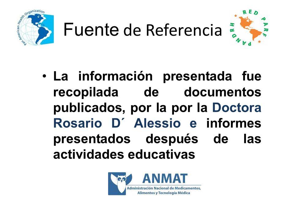 Fuente de Referencia La información presentada fue recopilada de documentos publicados, por la por la Doctora Rosario D´ Alessio e informes presentado