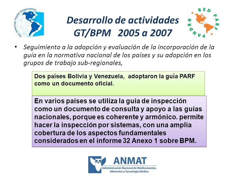 Seguimiento a la adopción y evaluación de la incorporación de la guía en la normativa nacional de los países y su adopción en los grupos de trabajo su