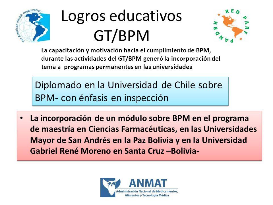 Logros educativos GT/BPM La incorporación de un módulo sobre BPM en el programa de maestría en Ciencias Farmacéuticas, en las Universidades Mayor de S