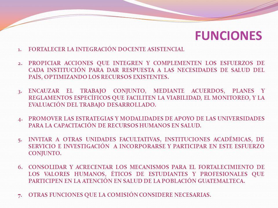 1.FORTALECER LA INTEGRACIÓN DOCENTE ASISTENCIAL 2.PROPICIAR ACCIONES QUE INTEGREN Y COMPLEMENTEN LOS ESFUERZOS DE CADA INSTITUCIÓN PARA DAR RESPUESTA
