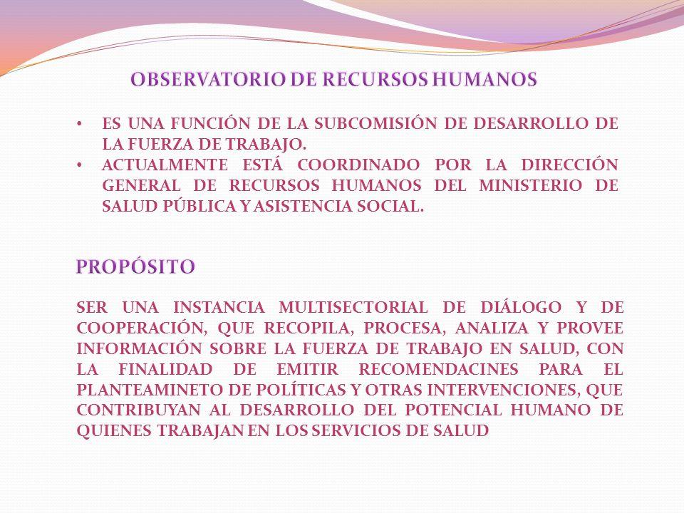 SER UNA INSTANCIA MULTISECTORIAL DE DIÁLOGO Y DE COOPERACIÓN, QUE RECOPILA, PROCESA, ANALIZA Y PROVEE INFORMACIÓN SOBRE LA FUERZA DE TRABAJO EN SALUD,