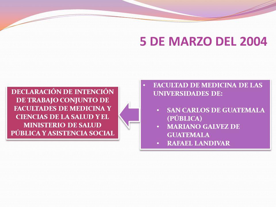 DECLARACIÓN DE INTENCIÓN DE TRABAJO CONJUNTO DE FACULTADES DE MEDICINA Y CIENCIAS DE LA SALUD Y EL MINISTERIO DE SALUD PÚBLICA Y ASISTENCIA SOCIAL FAC