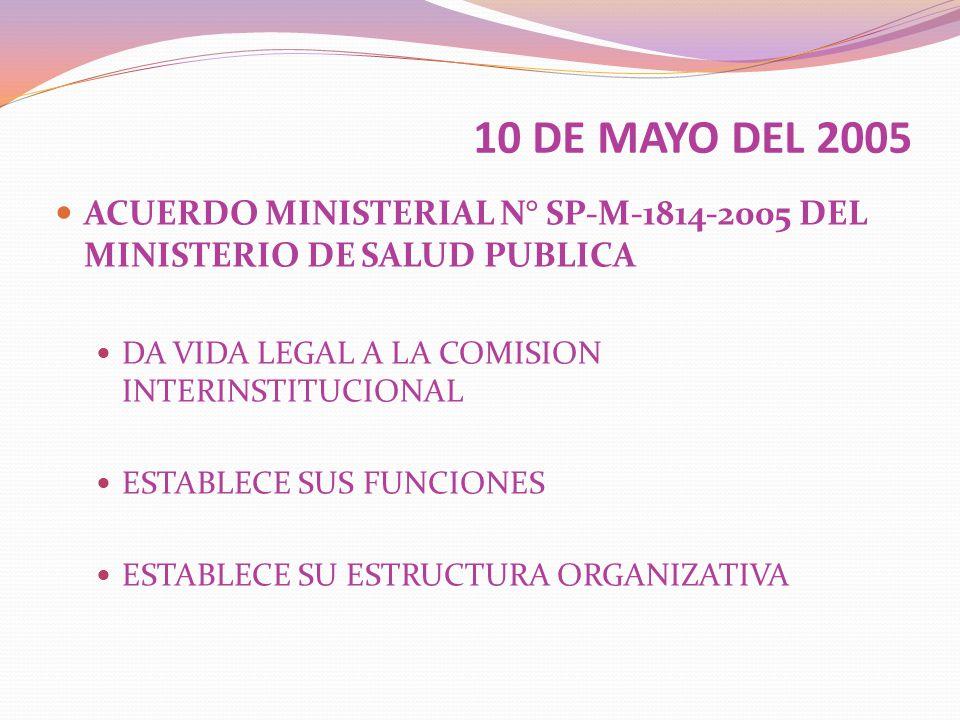 10 DE MAYO DEL 2005 ACUERDO MINISTERIAL N° SP-M-1814-2005 DEL MINISTERIO DE SALUD PUBLICA DA VIDA LEGAL A LA COMISION INTERINSTITUCIONAL ESTABLECE SUS