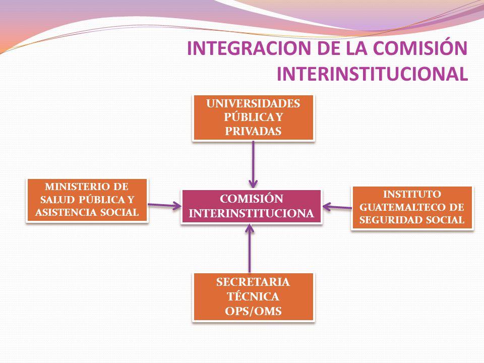 INSTITUTO GUATEMALTECO DE SEGURIDAD SOCIAL UNIVERSIDADES PÚBLICA Y PRIVADAS COMISIÓN INTERINSTITUCIONA L SECRETARIA TÉCNICA OPS/OMS SECRETARIA TÉCNICA