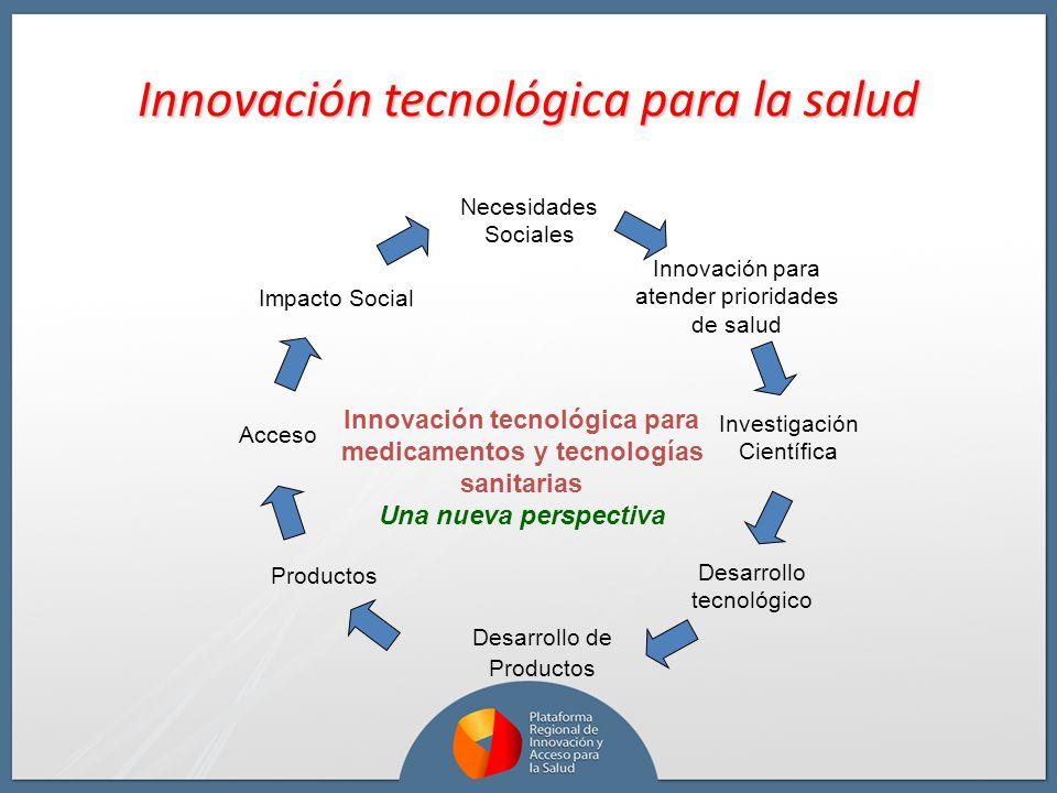 Innovación tecnológica para la salud Necesidades Sociales Innovación para atender prioridades de salud Investigación Científica Desarrollo tecnológico