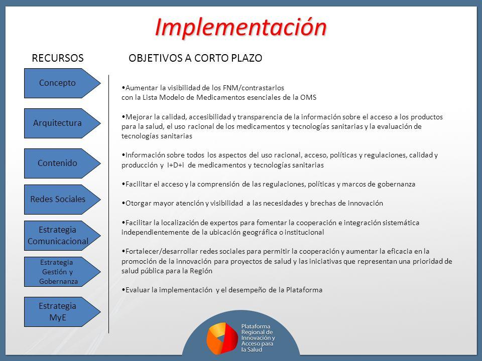 Implementación Concepto Arquitectura Contenido Redes Sociales Estrategia Comunicacional Estrategia Gestión y Gobernanza Estrategia MyE Aumentar la vis