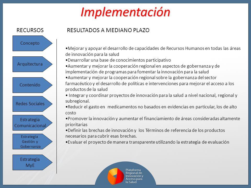 Implementación Concepto Arquitectura Contenido Redes Sociales Estrategia Comunicacional Estrategia Gestión y Gobernanza Estrategia MyE RECURSOSRESULTA