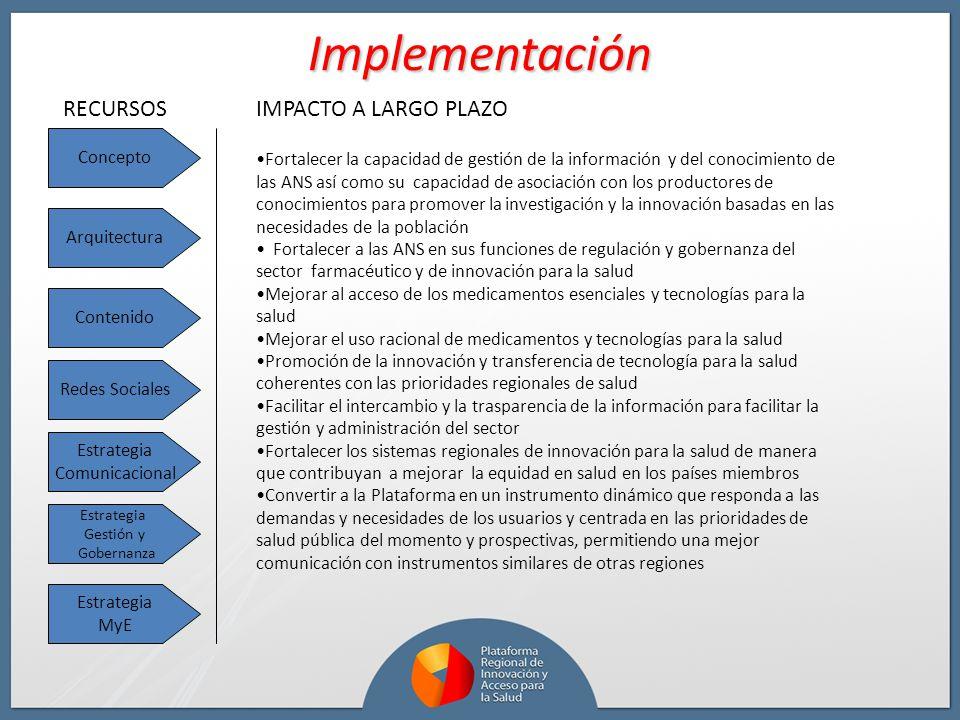 Implementación Concepto Arquitectura Contenido Redes Sociales Estrategia Comunicacional Estrategia Gestión y Gobernanza Estrategia MyE RECURSOSIMPACTO