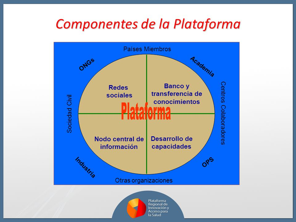 Facilitar la interacción de los actores del sistema en un ambiente neutral.