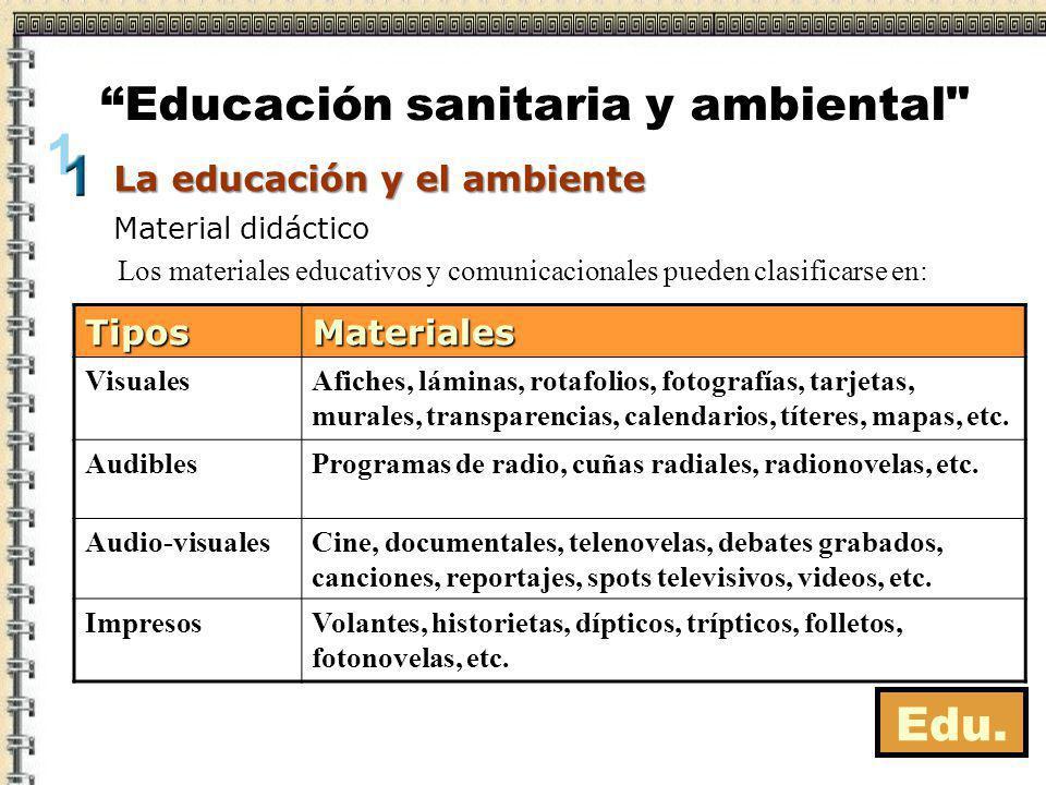 Los materiales educativos y comunicacionales pueden clasificarse en: Material didáctico Edu. TiposMateriales VisualesAfiches, láminas, rotafolios, fot