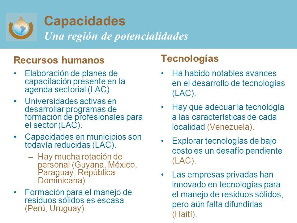 Capacidades Una región de potencialidades Recursos humanos Elaboración de planes de capacitación presente en la agenda sectorial (LAC).
