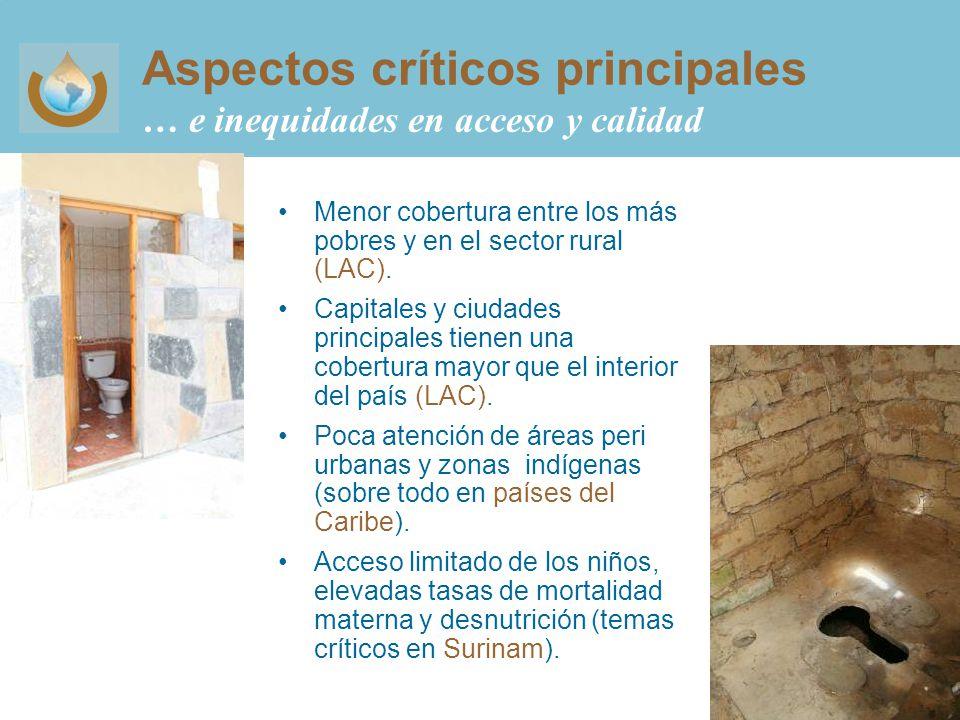 Aspectos críticos principales … e inequidades en acceso y calidad Menor cobertura entre los más pobres y en el sector rural (LAC).